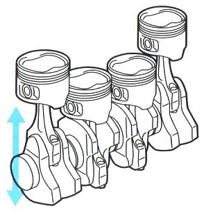 2. Moteur - A. Comment Fonctionne un moteur ? 2_en_l10