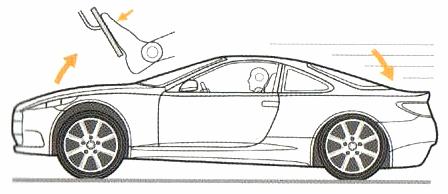 1. Le Rôle des pneus - A. L'adhérence varie 2_fig_10