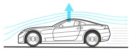 9. Aérodynamisme - A. l'effet de l'air sur la carrosserie 3_cz10