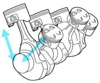 2. Moteur - A. Comment Fonctionne un moteur ? 3_en_v10