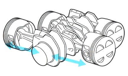 2. Moteur - A. Comment Fonctionne un moteur ? 4_a_pl10