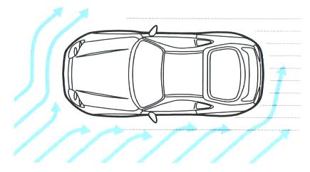 9. Aérodynamisme - A. l'effet de l'air sur la carrosserie 4_mome10