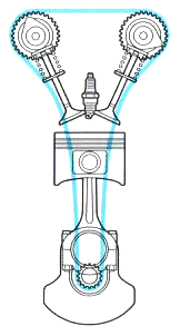 2. Moteur - A. Comment Fonctionne un moteur ? 6_2act10