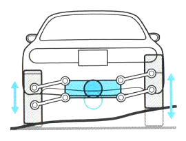 6. Suspension - B. Caractéristiques des divers types de suspensions 6_supe10
