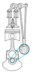 2. Moteur - A. Comment Fonctionne un moteur ? 8_soup10