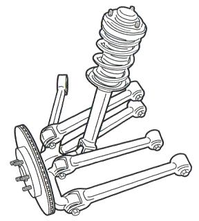 6. Suspension - B. Caractéristiques des divers types de suspensions 9_mult10