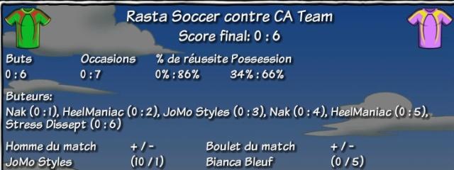 [Jeux] Soccer Star - Page 4 Result16