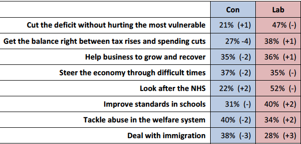 Are Cameron and Osborne's days numbered? - Page 22 Conhom10