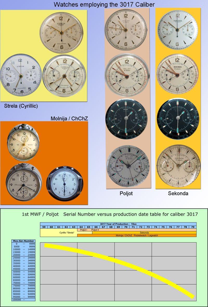 Chronographe Sekonda - Page 2 Annae_10