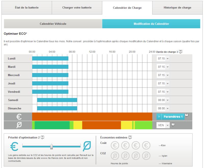 Fonctionnalité ECO2 Optimiser sur My ZE Online Optimi10
