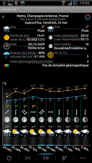 [SOFT] EWEATHER HD : météo complète,  heure par heure et à 10 jours [Payant] 00310