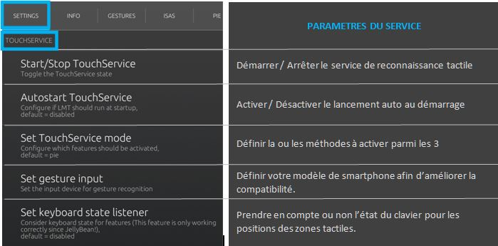[APPLICATION ANDROID - LMT LAUNCHER / PIE (V2.4)] Lancer des applications et actions par un geste du doigt [Gratuit] 0110
