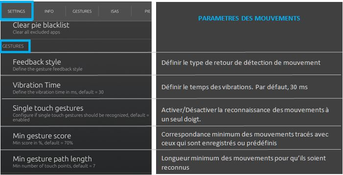 [APPLICATION ANDROID - LMT LAUNCHER / PIE (V2.4)] Lancer des applications et actions par un geste du doigt [Gratuit] 0310