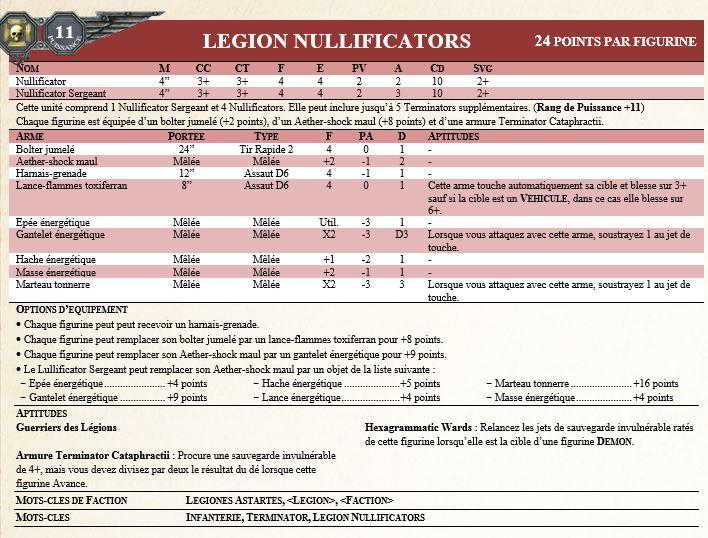 [Règles] Projet Horus Heresy V8 : Legiones Astartes - Page 38 Captur21