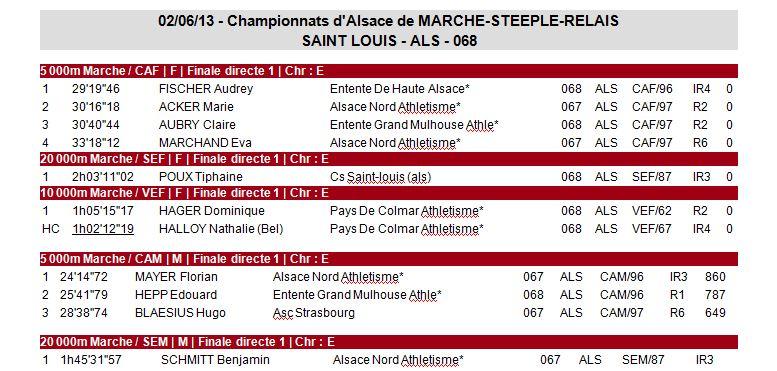 Championnats d'Alsace - Saint Louis (68) - 1er Juin 1_als10