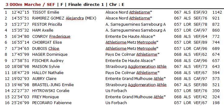 1er Tour Inter Clubs Nord Est Strasbourg 1_als_10