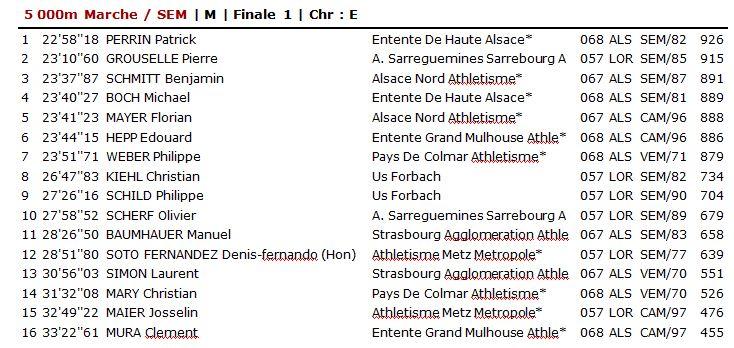 1er Tour Inter Clubs Nord Est Strasbourg 1_als_11