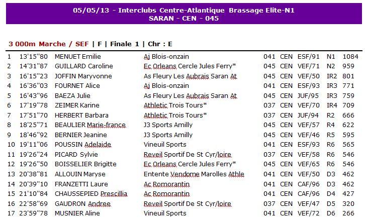 1er Tour Inter Clubs Centre Atlantique 1_atl_10