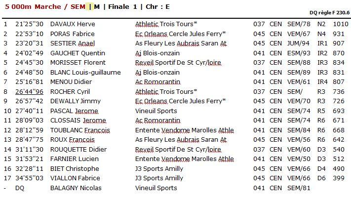 1er Tour Inter Clubs Centre Atlantique 1_atl_11