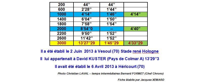 Justin BOURNIER Fiche Record de France du 3000m Minimes 1_bour14