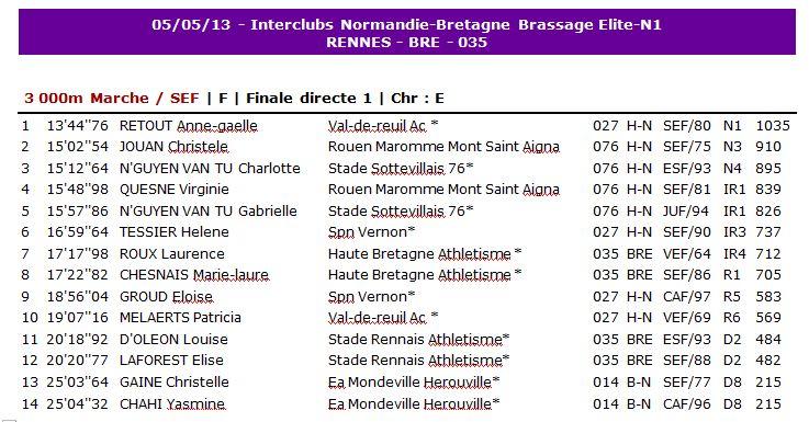 1er Tour Inter Clubs Normandie Bretagne- Rennes 1_bre_10