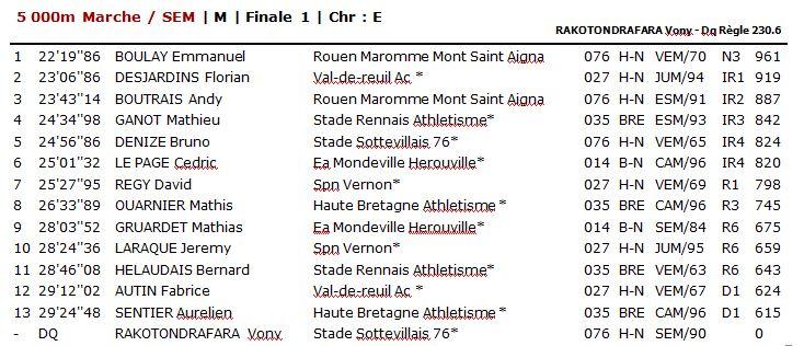 1er Tour Inter Clubs Normandie Bretagne- Rennes 1_bre_11