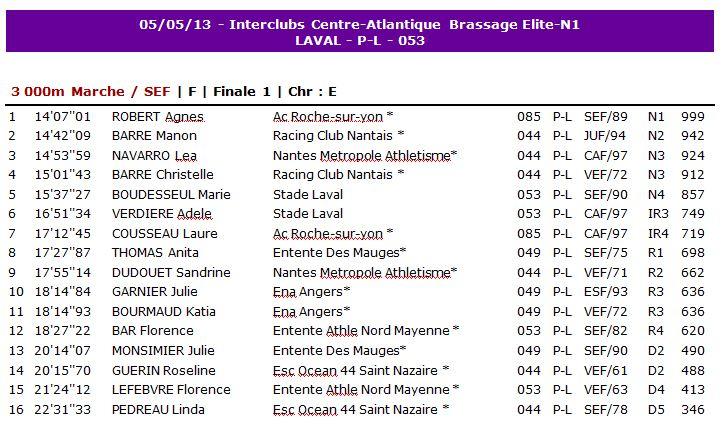 1er Tour Inter Clubs Centre Atlantique  1_cen_10