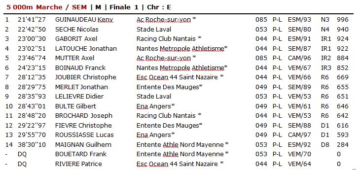1er Tour Inter Clubs Centre Atlantique  1_cen_11