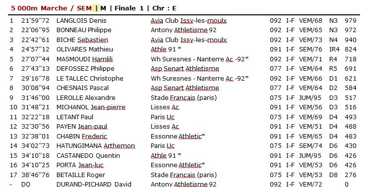 1er Tour Inter Clubs LIFA  - Antony 1_if_210