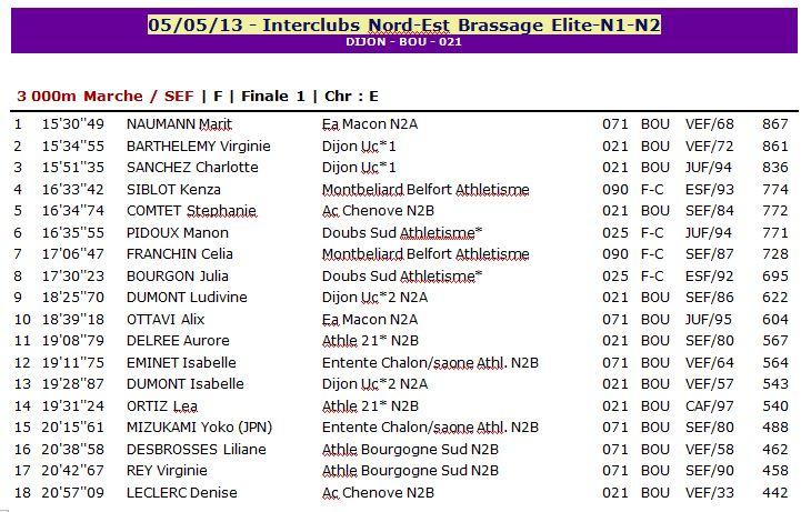 1er Tour Interclubs Nord Est 1_ne_110