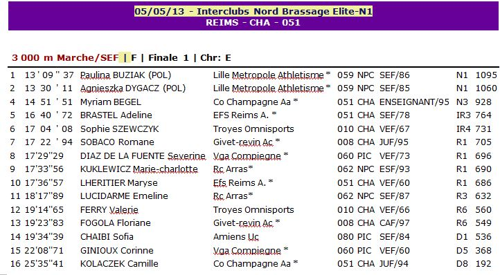 1er Tour Inter Clubs Nord 1_nor_10