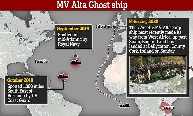 Un navire fantôme  s'échoue sur les côtes . 17/2/20 24833610