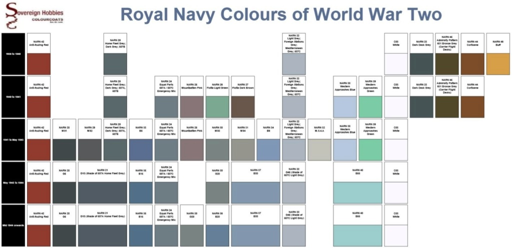 Camouflages Royal Navy 1939 1945. Brochu10