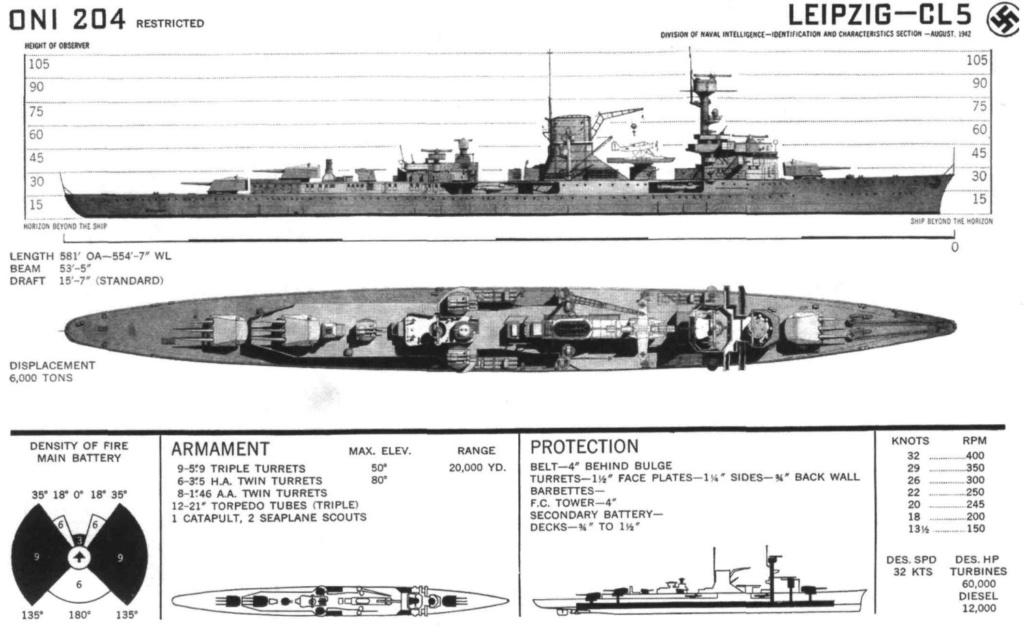 Kriegsmarine - Page 7 Leipzi10