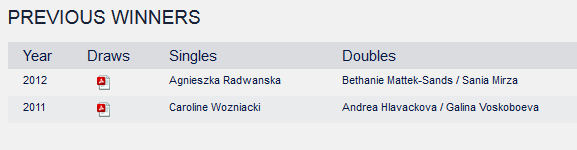 WTA BRUXELLES 2013 : infos, photos et vidéos Captur10