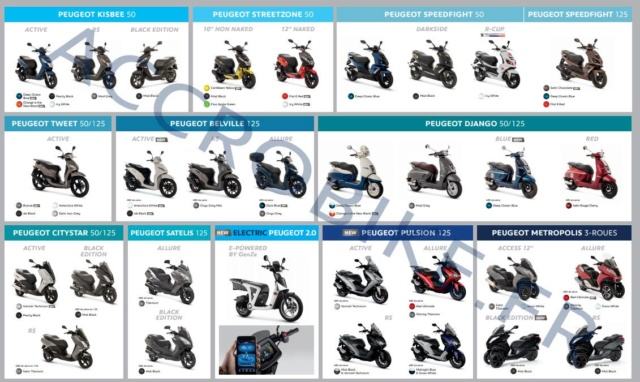 Catalogue 2019 Peugeot Motocycles  50323410