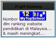 Ranking Portal Cikgu M Rankin16