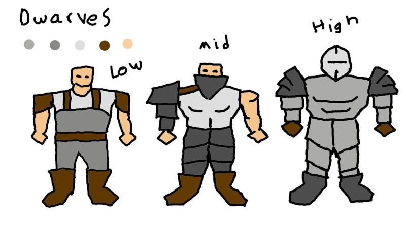 Character Ideas Dwarf-10