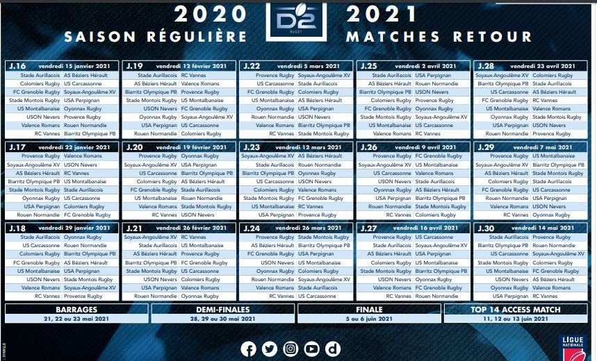 Saison 2020 - 2021 Captur61