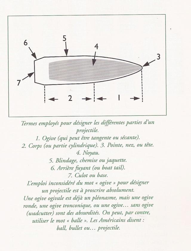 K31 jaugé et diamètre d'ogive - Page 2 Boulle13