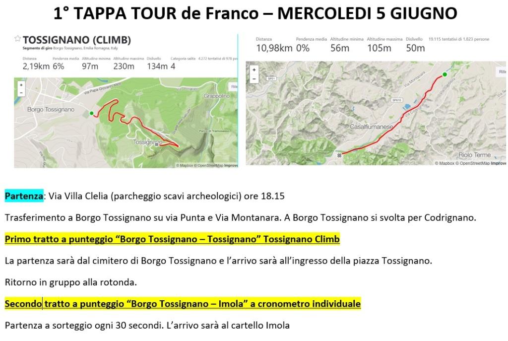 19-8 Tour de Franco 5,6 e 7 Giugno Primat10