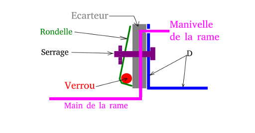 Galère Vénitienne RC - Galéa  - Page 2 Ga_ch113