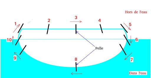 Galère Vénitienne RC - Galéa  - Page 3 Ga_ch173
