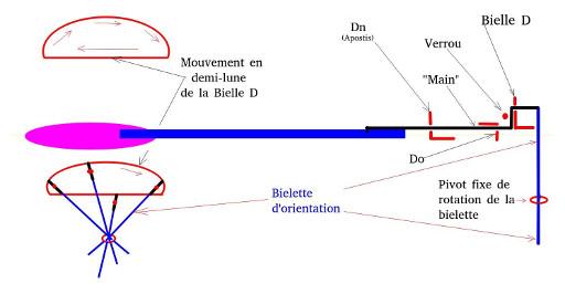 Galère Vénitienne RC - Galéa  - Page 3 Ga_ch175