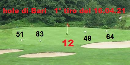 |> gara Tour GOLF PGA 2021 - dal 13.04 al 17.04.21 |>  Base_g10