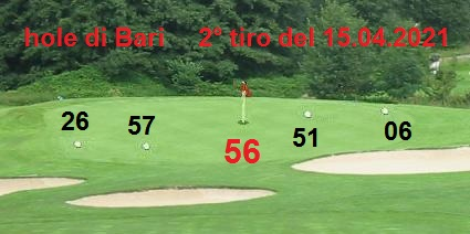 |> gara Tour GOLF PGA 2021 - dal 13.04 al 17.04.21 |>  - Pagina 2 Base_g11