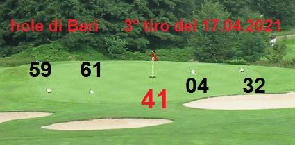 |> gara Tour GOLF PGA 2021 - dal 13.04 al 17.04.21 |>  - Pagina 2 Base_g12