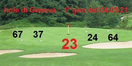 |> gara Tour GOLF PGA 2021 - dal 04.05 al 08.05.21 |> Base_g19