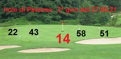 |> gara Tour GOLF PGA 2021 - dal 04.05 al 08.05.21 |> - Pagina 2 Base_g29