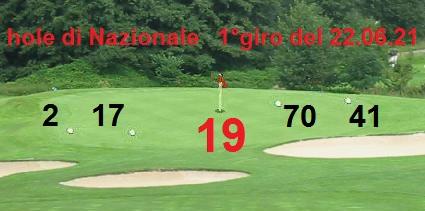  > gara Tour GOLF PGA 2021 - dal 22.06 al 26.06.21  > ULTIMA SETTIMANA Base_g41